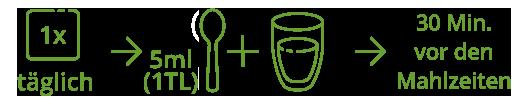 Verzehrempfehlung Cordyceps Flüssigextrakt von effective nature