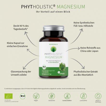 Magnesium - 90 Kapseln