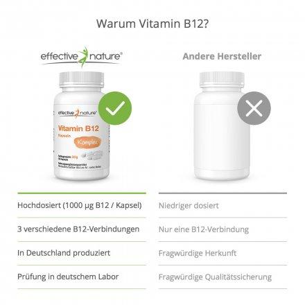 Vitamin B12 - 90 Kapseln