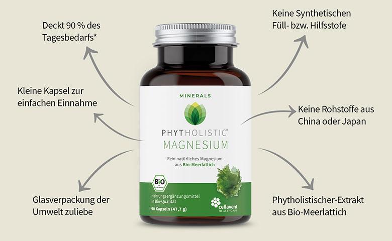 Magnesium Phytolistic