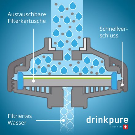 DrinkPure - the Affordable Water Filter