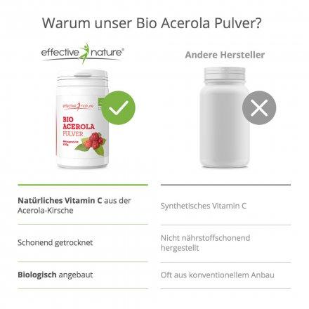 Acerola Pulver - Bio - 200g