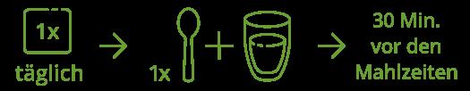 Anwendungsempfehlung Gerstengrassaft Pulver