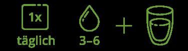 Verzehrempfehlung Chlorophyll