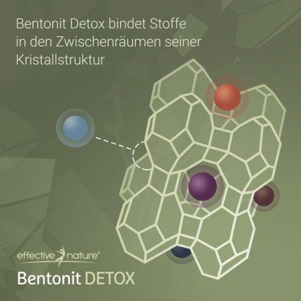 Bentonit Detox Kapseln