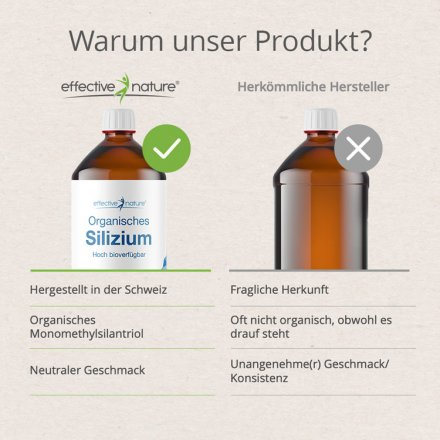 Organisches Silizium - 1000 ml