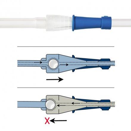 Reprop Clyster – Starter-Set Plus