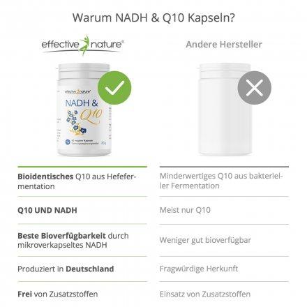 NADH + Q10 - 60 Kapseln