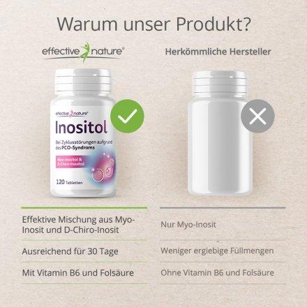 Inositol-Tabletten - bei Zyklusstörungen wegen des PCO-Syndroms