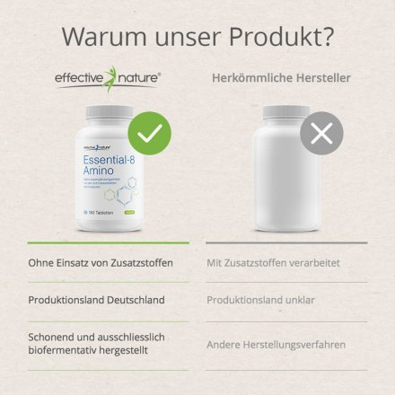Aminosäuren Tabletten Essential-8