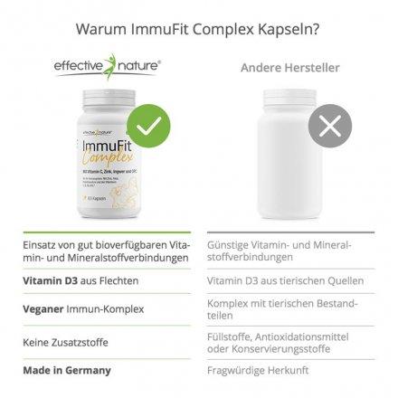 ImmuFit Kapseln
