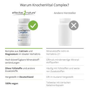 KnochenVital Complex