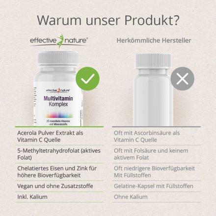 Multivitamin Mineralstoff Tabletten - 60 Stk. - 95g