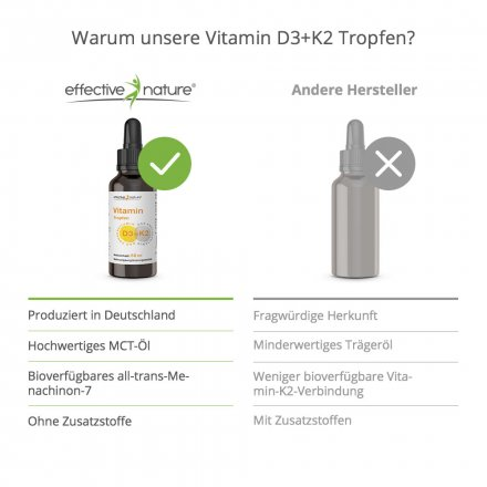 Vitamin Tropfen D3 + K2 - 50 ml