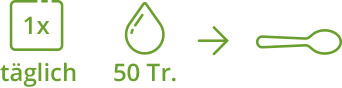 Anwendung Omega-3-Öl
