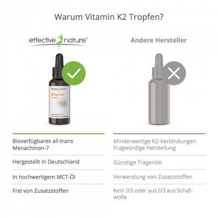 Vitamin-K2-Tropfen in Kokosöl