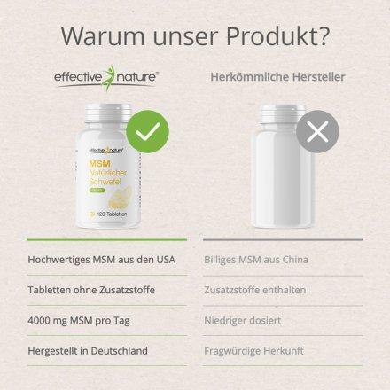 MSM - Natürlicher Schwefel - Tabletten