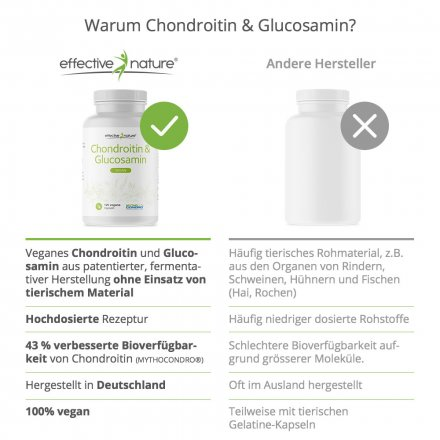 Chondroitin & Glucosamin