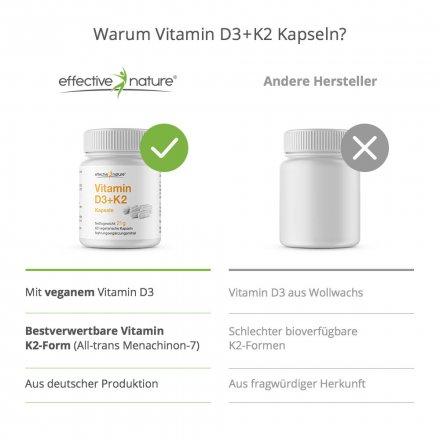 Vitamin D3 + K2 Kapseln - 60 Stk. - 21g